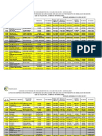 Lista Registro Empresa Emb .02!10!2011 Xls