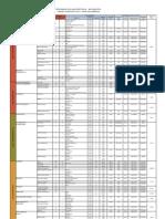 Programacion Centro Artesanal Chinchero - Final Consolidada