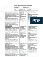 Maharishi Secondary School Curriculum - Science Y07 Course Overview.