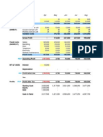 Entrepreneurship Fin Plan Excel Template