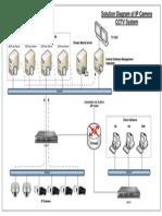 solution ip camera cctv.pdf