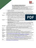 INTRODUCCIÓN AL LIDERAZGO INNOVADOR 4h (Edición 2013).pdf
