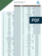 upc_programy_telewizja_cyfrowa_mediabox.pdf