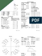 Trignometry formulas