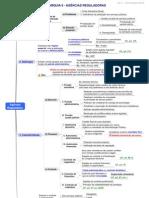 1 Pdfsam 14 Pdfsam Mapas Mentais Ponto - Administrativo
