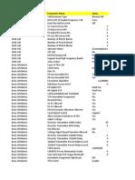 86636201 Default Parameter List for Rural