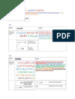 Qs. Al Baqarah 72 - 101