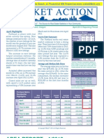 April 2013 Market Action Report for Portland Metro Oregon Home Value