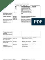 Planificacion Lenguaje Unidad 2