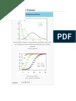 Distribución de Poisson y coeficiente