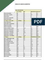 TABLA DE CALORIAS DE VARIOS ALIMENTOS.docx