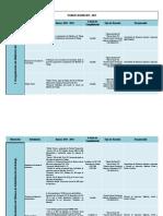 Avances de Plan de Accion EEUU-Colombia Abril de 2013