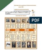 Bloque 4 PDF