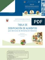 Tabla Dosificacion Alimentos Servicios Alimentacion Col