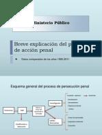 Breve explicación del proceso de acción penal