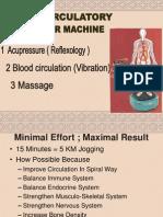 BCM-Blood Circulatory Massager - TIEN'S Presentation