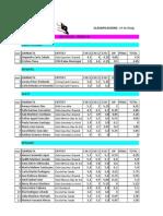 Classificacions Individual IV Trofeu Ciutat Sabadell 19 de maig Hoja1.pdf