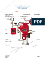 Prosedur Testing Deluge Valve Protection Sistem.doc
