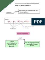mapas conceptuales Unidad 1(reacciones quimicas)