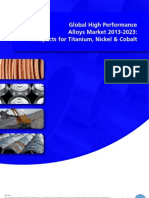 Global High Performance Alloys Market 2013-2023