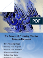 The Process of Preparing Effective Business Messages