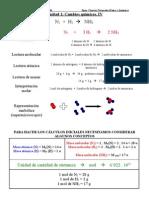 mapas conceptuales Unidad 1(reacciones quimicas II)