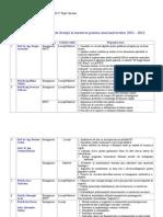 Propuneri Teme Licenta 2012