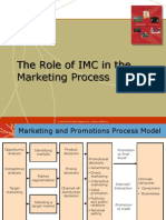 Role of IMC