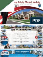 Winnipeg Real Estate Market Report May 2013