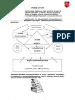 Caracteristicas Internas y Externas Del Texto