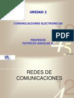 Unidad2(1.1)