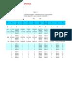 Tablas de Flujo Compresible (Version 1)
