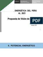 Exposición Matriz Energética