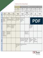 Curriculum Chart Cohort 1 2012