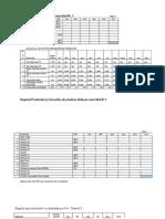 Modele de Bugete Utilizate in Aplicatia Reteaua de Bugete Rezolvate Partial