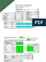 Reteaua de Bugete Instrument de Coordonare Afaceri 2012
