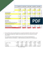 Analisis de Cementos Lima EGP