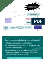 RancanganPercobaan