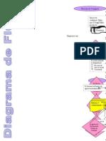 Diagrama de Flujo _