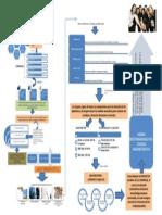 Mapa Conceptual de Gobierno Corporativo Copia