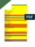 liste activités clients premium (complète)