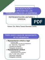 Representacion_de_los_trabajadores_en_la_empresa.pdf