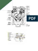 Sistem Kerja Motor Diesel Dan Komponennya