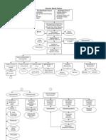 Chronic Kidney Disease Pathophysiology _ Schematic Diagram