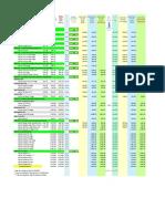 Price List Cassol - 17Oct 2012