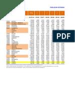 Programacion Metas Fisicas y Criterios de Programacion 2013 Corrales