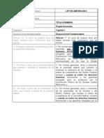 Comparativo Nueva Ley de Amparo.pdf