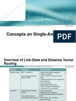 Concepts on Single-Area OSPF