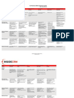 On Premise CRM Comparison Guide