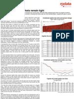 RP Data Rental Market Update (23 May 2013)